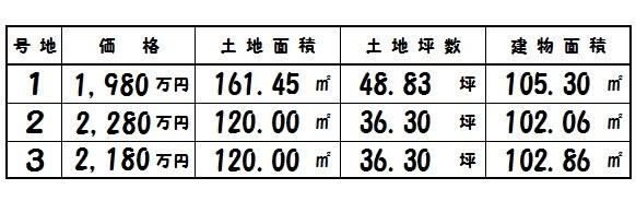 米山台 新築 全3棟 さらに 100万円値下がり!