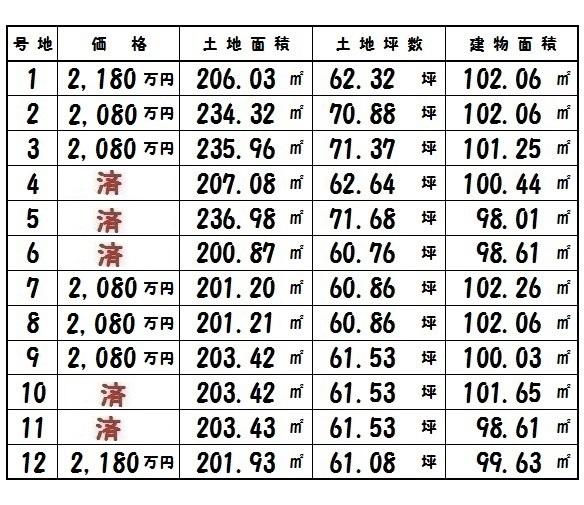 斑鳩町 龍田北 新築 4号棟 契約済み(間取)