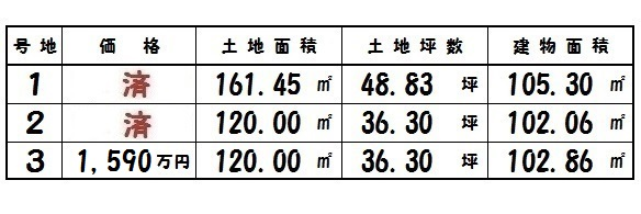 米山台 新築 残1棟  大幅値下がり!