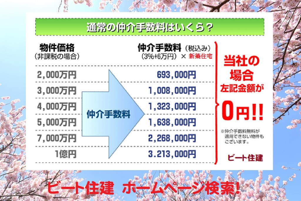 斑鳩町 龍田北 新築 販売価格 1980万円~(間取)