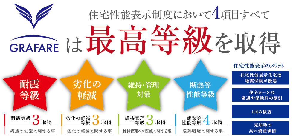 三宅町 伴堂 新築 全7棟 建物 タクトホーム 高級仕様 仲介手数料 最大無料!