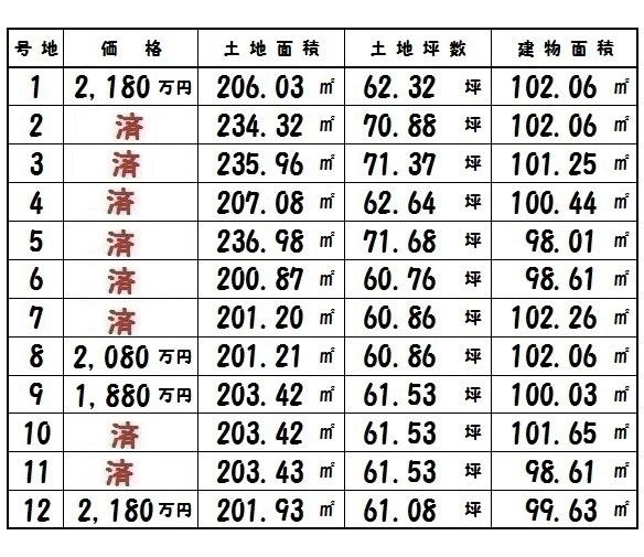斑鳩町 龍田北 新築 残4棟 1880万円~