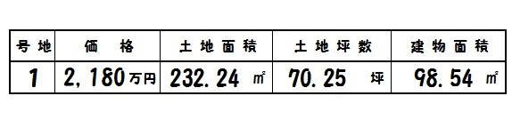 河合町 泉台 新築 1号棟 2080万円