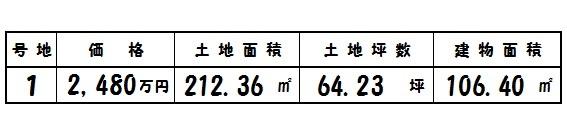 奈良県 新築 天理市 庵冶町 新築 1号棟 2480万円
