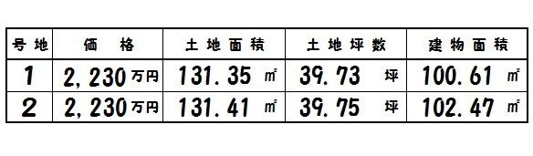 田原本町 新築 ビート住建 お買い得 仲介手数料 最大無料