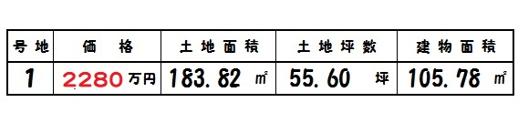 田原本町 宮古 新築 限定1棟 販売価格 好評分譲中