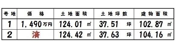 奈良県 新築 ビート住建 上牧町 米山台 お買い得 仲介手数料 最大無料