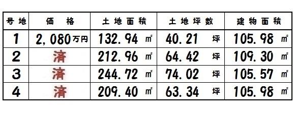 田原本町 八尾 新築 全4棟 お買い得 建物 飯田グループ 一建設 お買い得