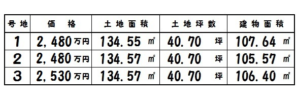 奈良県 天理市 新築 お買い得 ビート住建 仲介手数料 最大無料 値引き、値下げ 大歓迎!