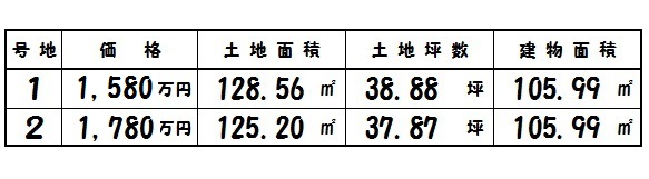 田原本町 黒田 新築 全2棟 販売価格 好評分譲中