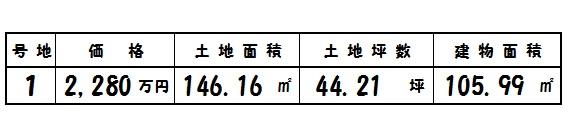 広陵町 南 新築 限定1棟 建物 高級仕様 飯田グループ 一建設