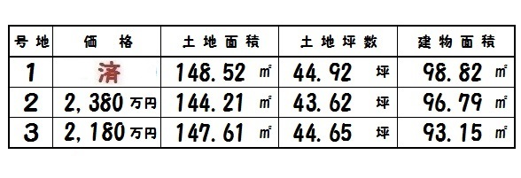 奈良県 王寺町 本町 新築 お買い得 大幅値引き 仲介手数料 最大無料 大幅割引き頑張ります!