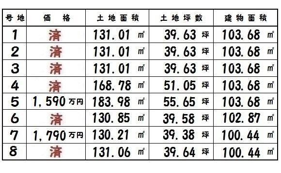 奈良県 新築 ご購入で、仲介手数料 最大無料です。