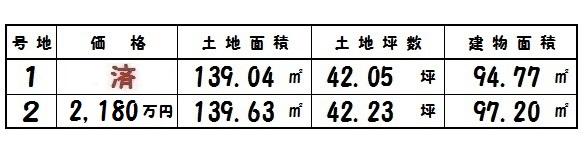奈良県 香芝市 新築 お買い得 ビート住建 お買い得 値引き 仲介手数料 最大無料