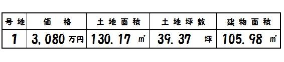 香芝市 五位堂 新築 大幅値引き頑張ります! 建物 飯田グループ 一建設