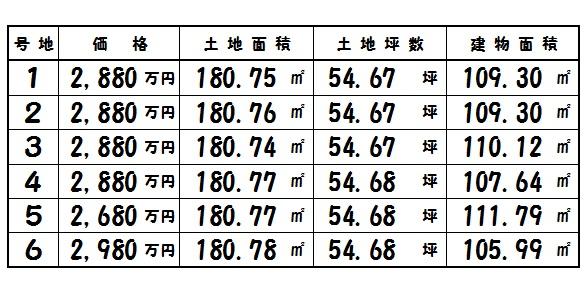 斑鳩町 龍田西 新築 全7棟 好評分譲中 大幅値下げ可能です!