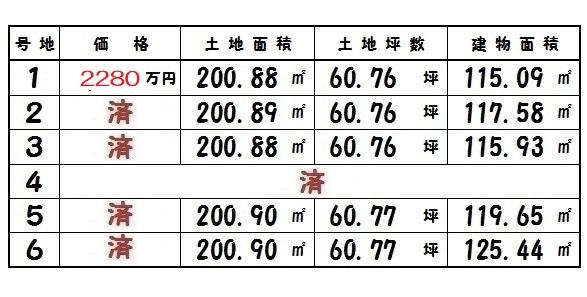 奈良県 新築 ビート住建 区画 配置図面